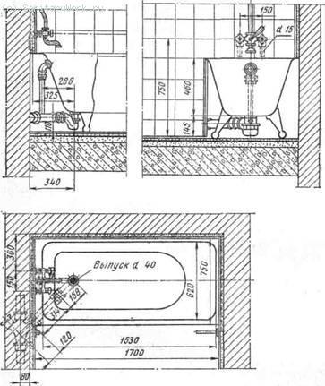 Установка прямобортной ванны Уклон делают в сторону выпуска.