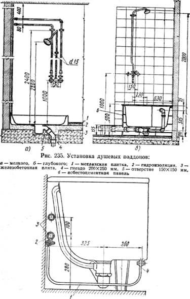 Уравнитель электрических потенциалов ванн