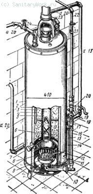 Автоматический газовый водонагреватель АГВ-80