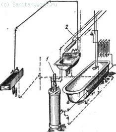 Схема квартирного отопления и горячего водоснабжения от газового водонагревателя АГВ-80