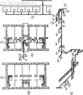 Проект газопровода жилого дома