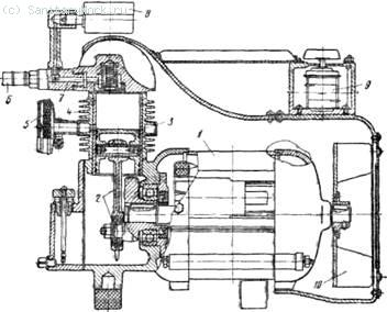 Малогабаритный компрессор К.М-70